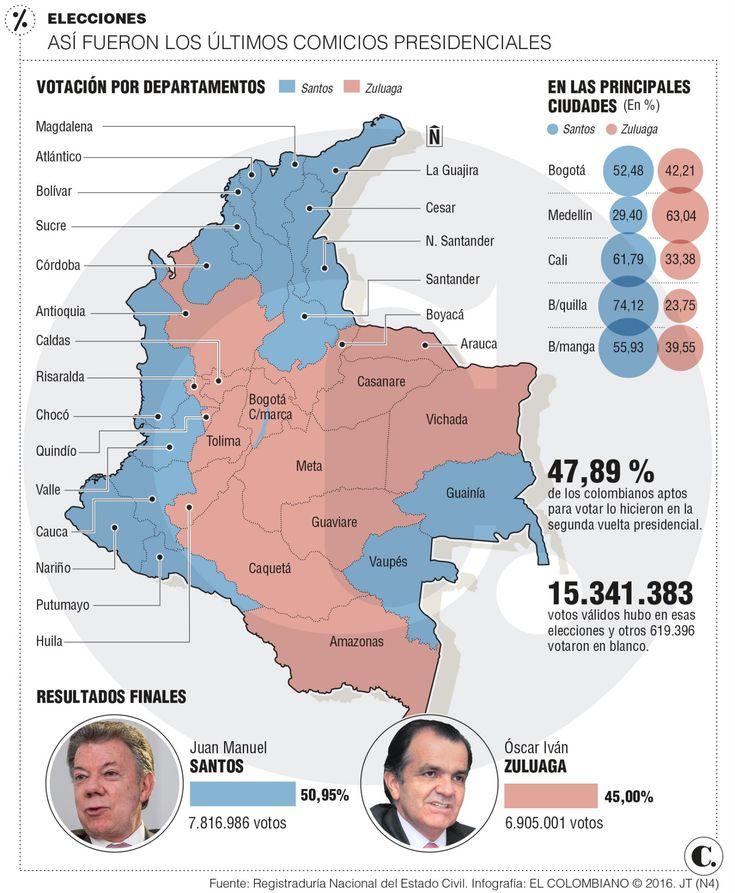 El voz a voz definiría nuevo mapa electoral