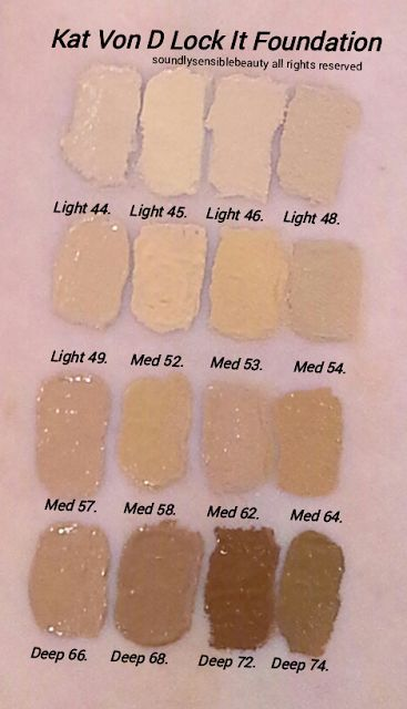 Kat Von D Lock It Foundation swatches