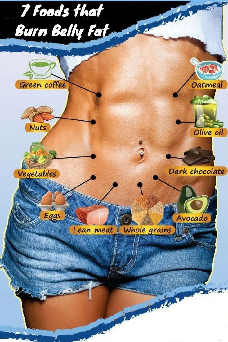 7 Foods that Burn Belly Fat