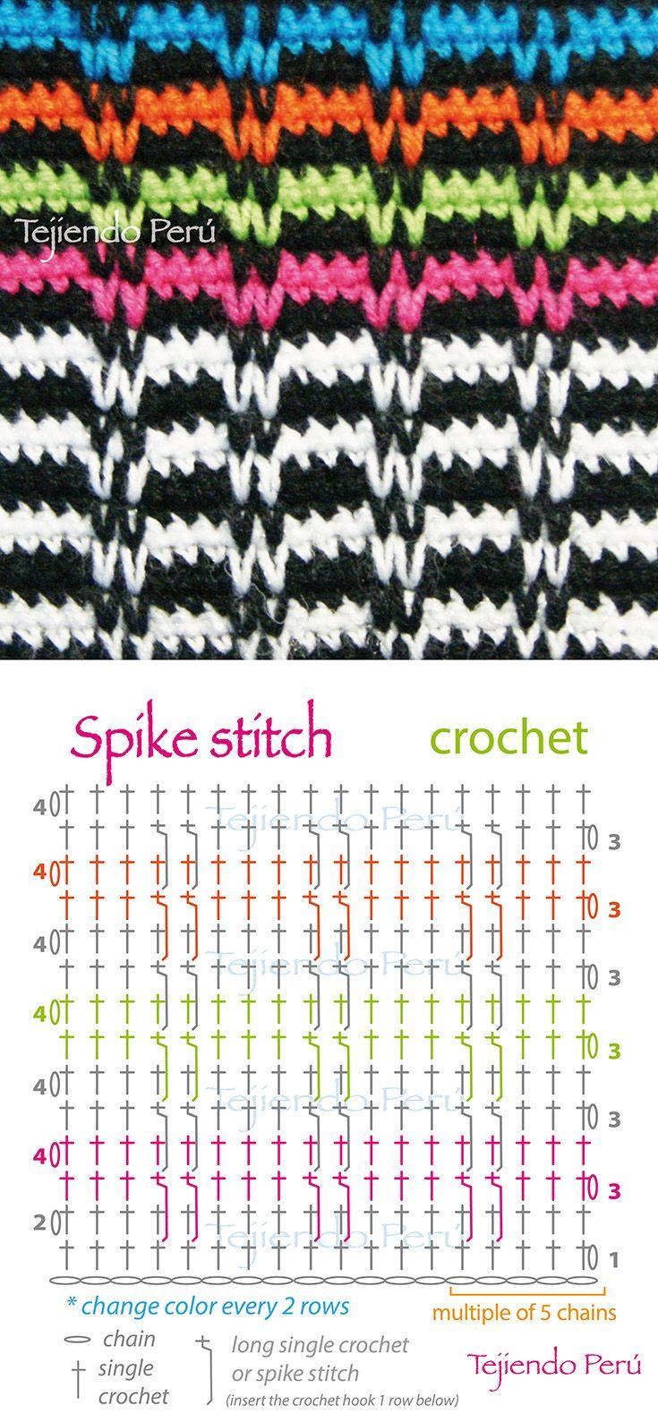 Crochet: spike stitch diagram!