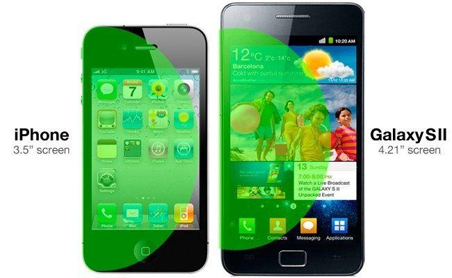 Applesfera - Utilizando el iPhone 6 y iPhone 6 Plus con una mano: las 4,7 y 5,5 pulgadas de Apple