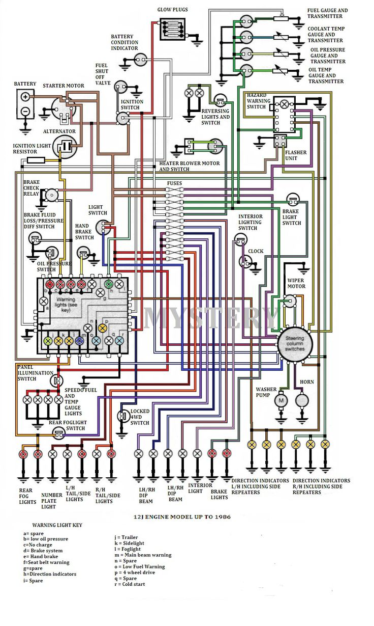 defender 110 wiring diagram diy enthusiasts wiring diagrams u2022 alfa romeo spider wiring diagram land [ 736 x 1229 Pixel ]