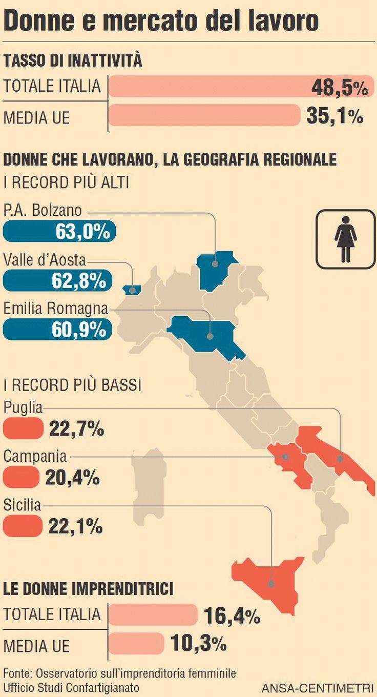 #Donne e #lavoro: il 48,5% sono inattive #infografica