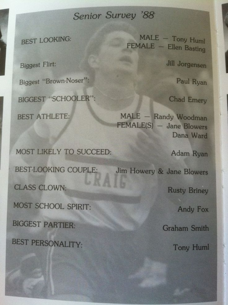 Official results of the one of the first elections Paul Ryan ever won. From his high school yearbook.