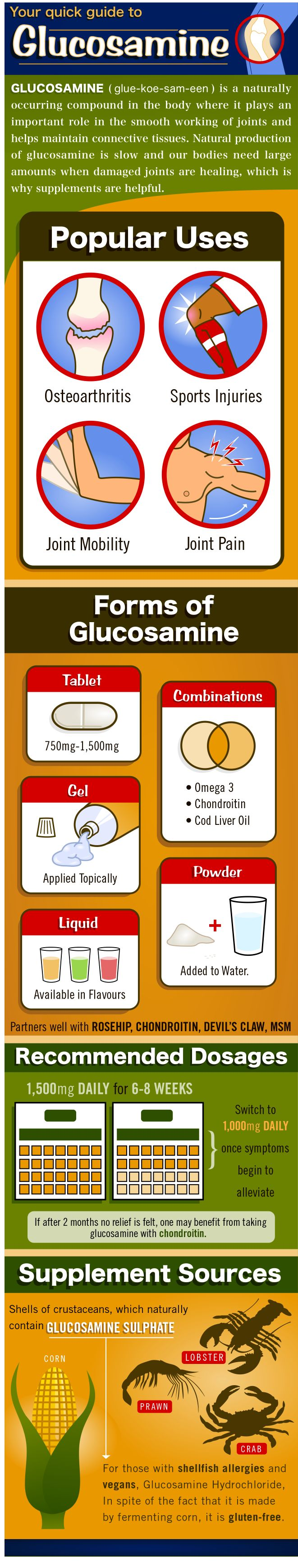 This is an easy to read guide to glucosamine and its benefits.