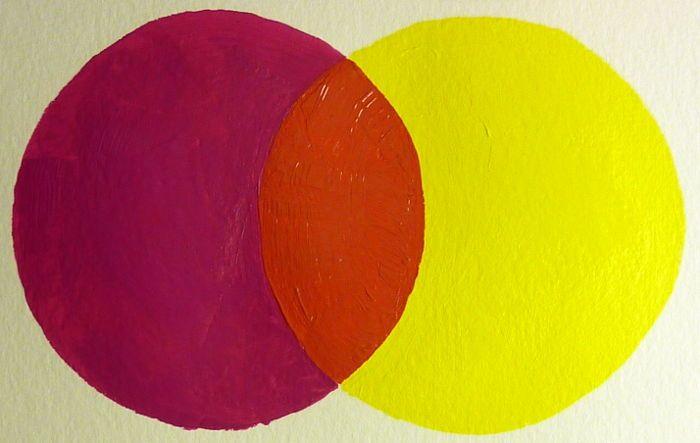 Braun Mischen Mit Den Grundfarben Malen Mit Acrylfarben Farben