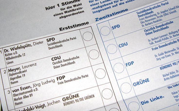 Unser kritisches, soziales Netzwerk führte gestern bis 0:00 Uhr eine virtuelle Bundestagswahl durch, an der sich 999 Menschen beteiligten...