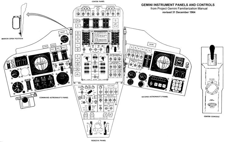 gemini spacecraft manual  page 3