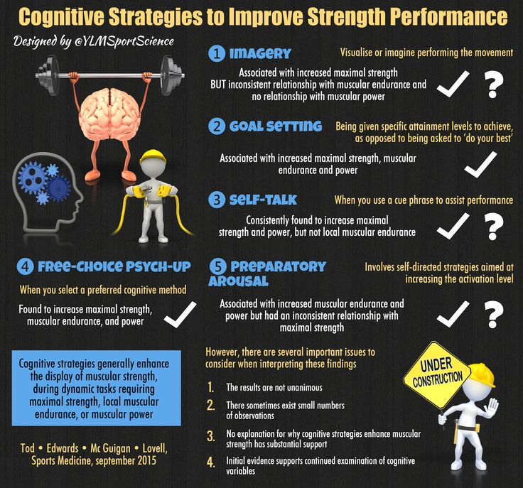 Drugs improving memory image 11