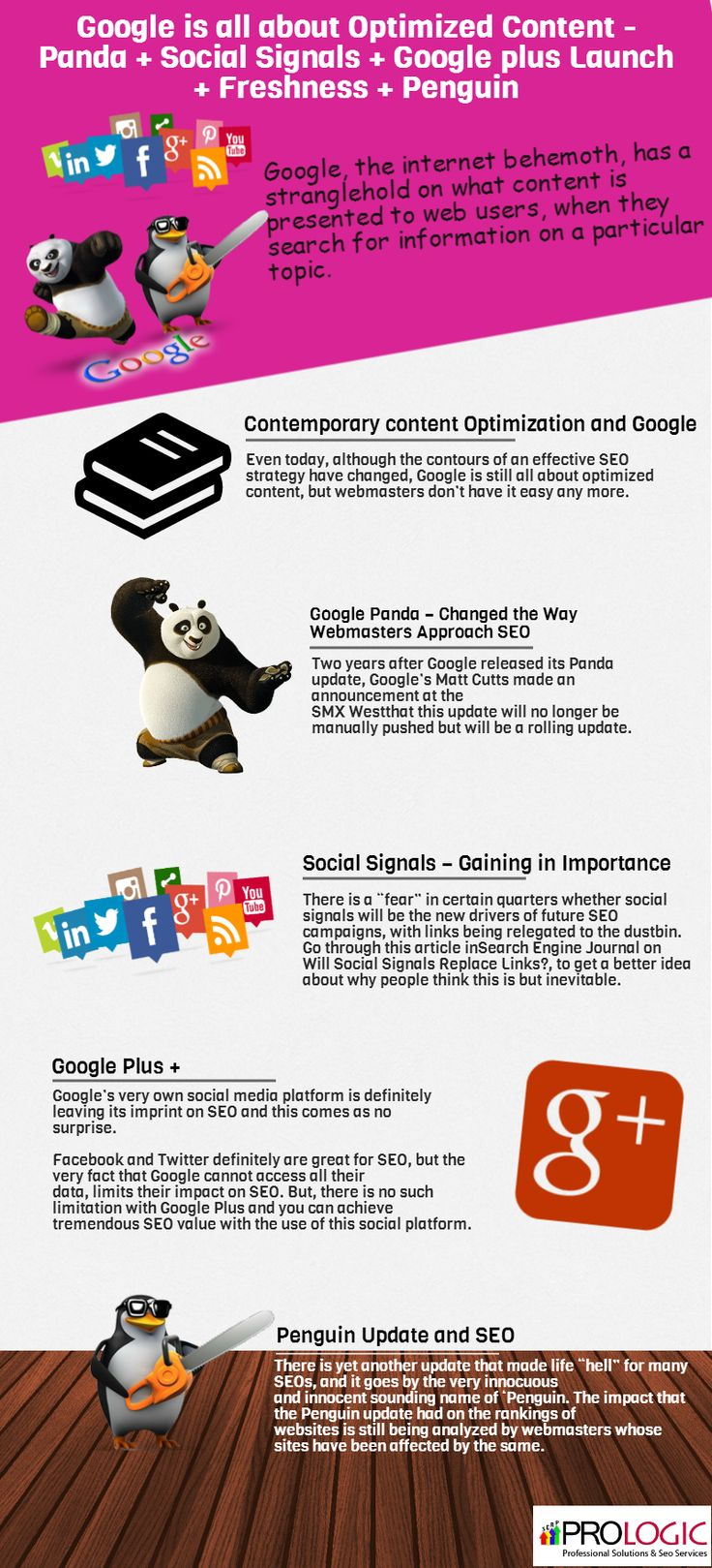 Google is all about Optimized Content – Panda + Social Signals + Google plus Launch + Freshness + Penguin