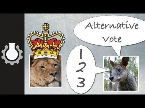 Voting on fantasy island