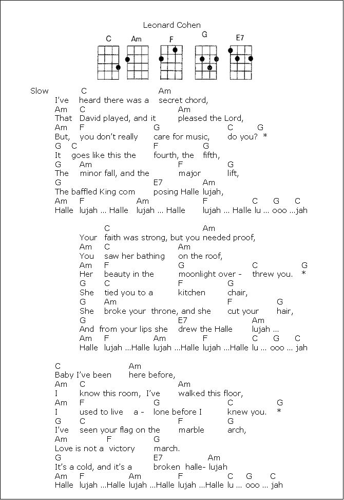 Famous Jeff Buckley Hallelujah Chords Image - Song Chords Images ...