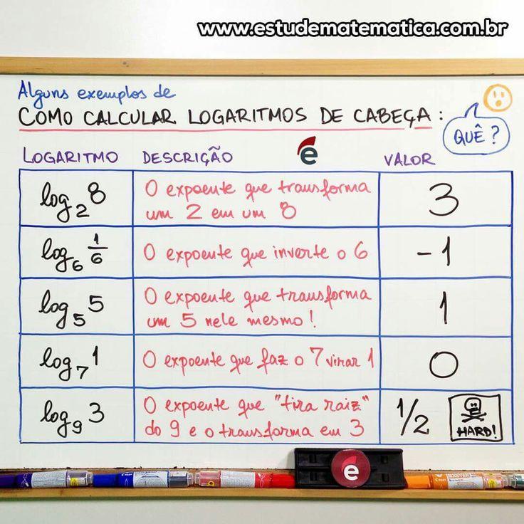 Mapa mental de logaritmos 2