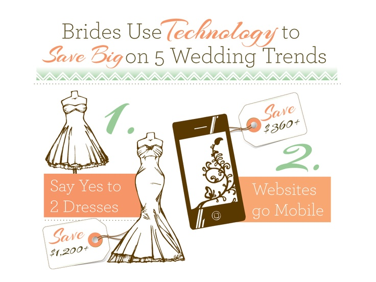Use Smart Bride Online 116