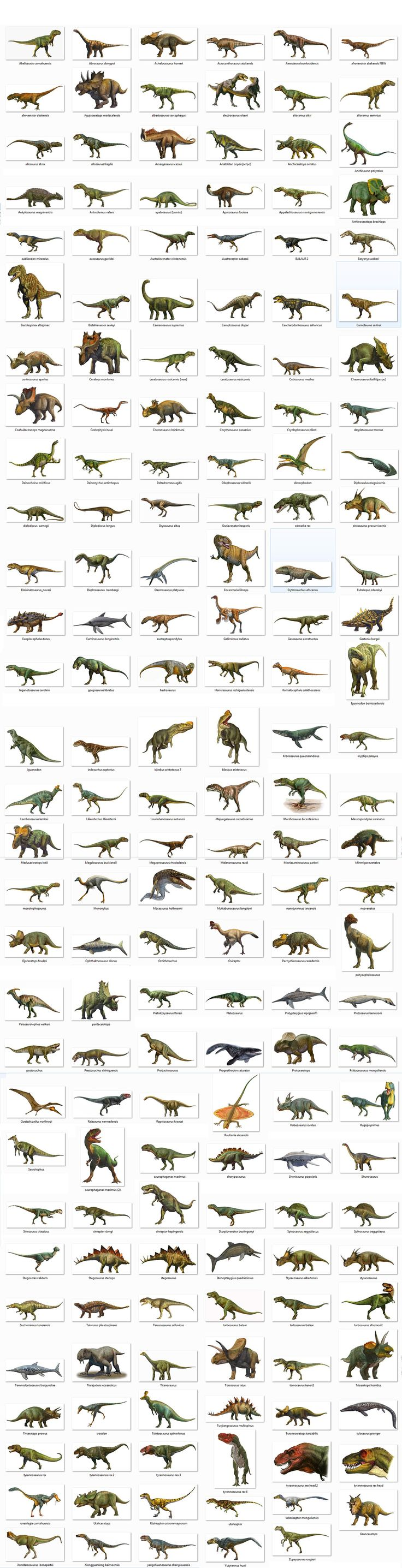 When we were kids didn't they only tell us about <10 dinosaurs? Open the source page or save to read better.