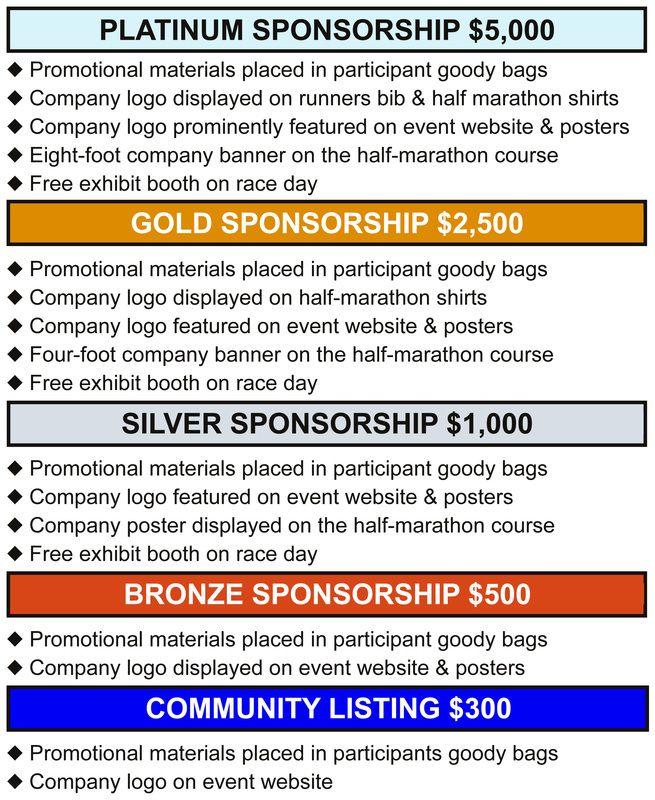 Sponsorship Proposal Template Event Sponsorship Sponsorship Proposal Sponsorship Levels