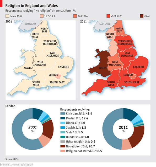 Change in religious views in England and Wales (2001-2011). Pretty dramatic decade.
