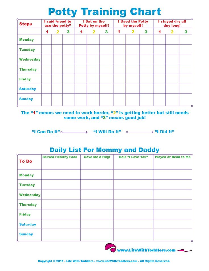 Free Printable Toddler Potty Training Chart for 1, 2, 3, 4 and 5 year olds