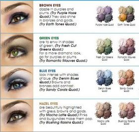 Services by Le Shell: Eyeshadow color chart