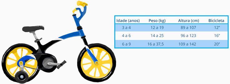 Bicicleta Infantil Aro 16 Spider Man Caloi - Brinquedos - Bicicleta Aro 16 - Walmart.com