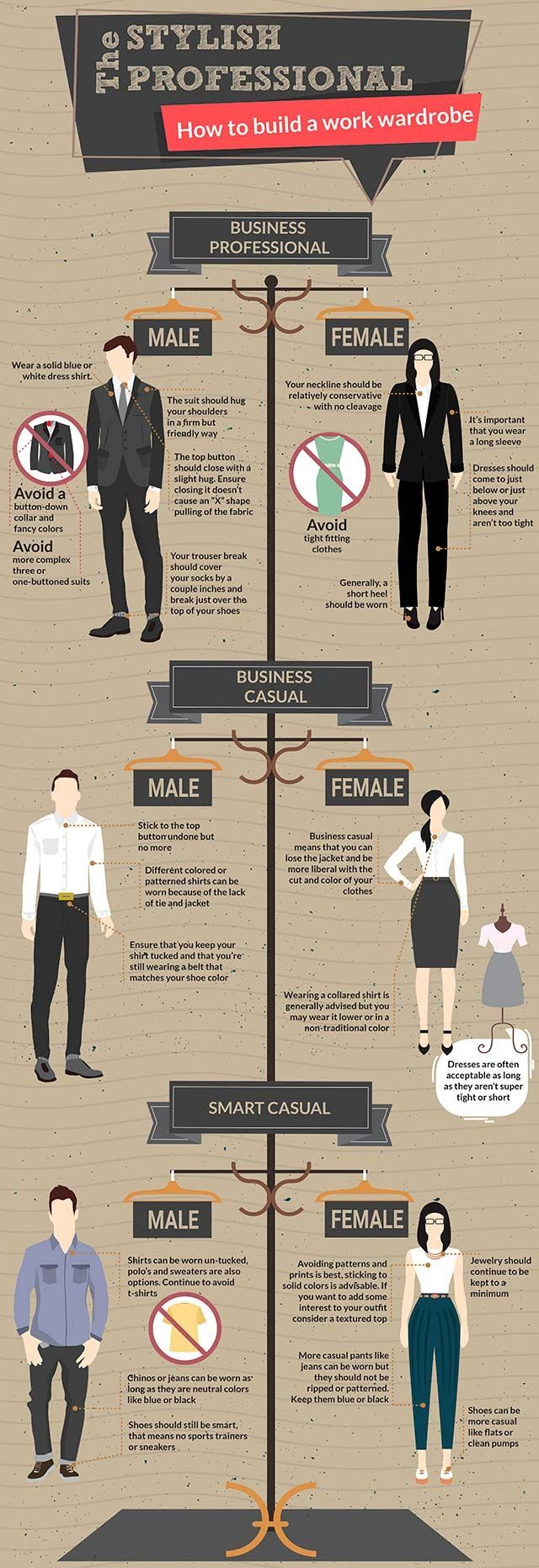This Infographic Is Your Ultimate Guide to Dressing for Work