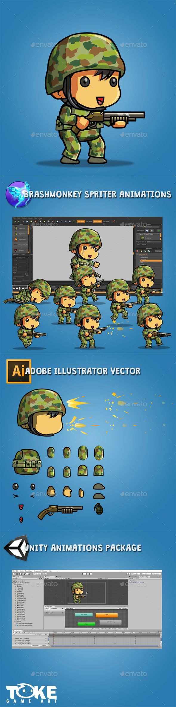 Pin by thatheysheoq on Graphicriver Vector Cool