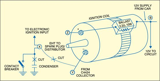 Electronic Ignition For Old Cars