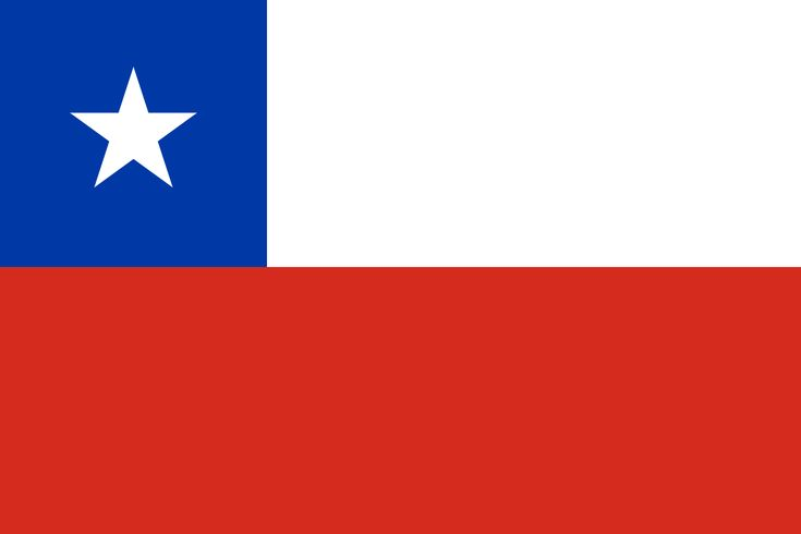 Flag of Chile - Chili — Wikipédia