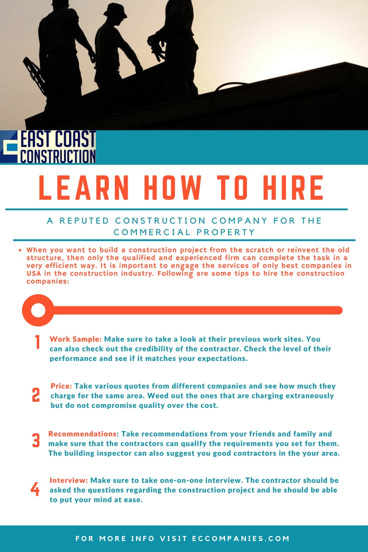 Construction Quotes 21 Best Construction Quotes  Infographics  Ecc Images On
