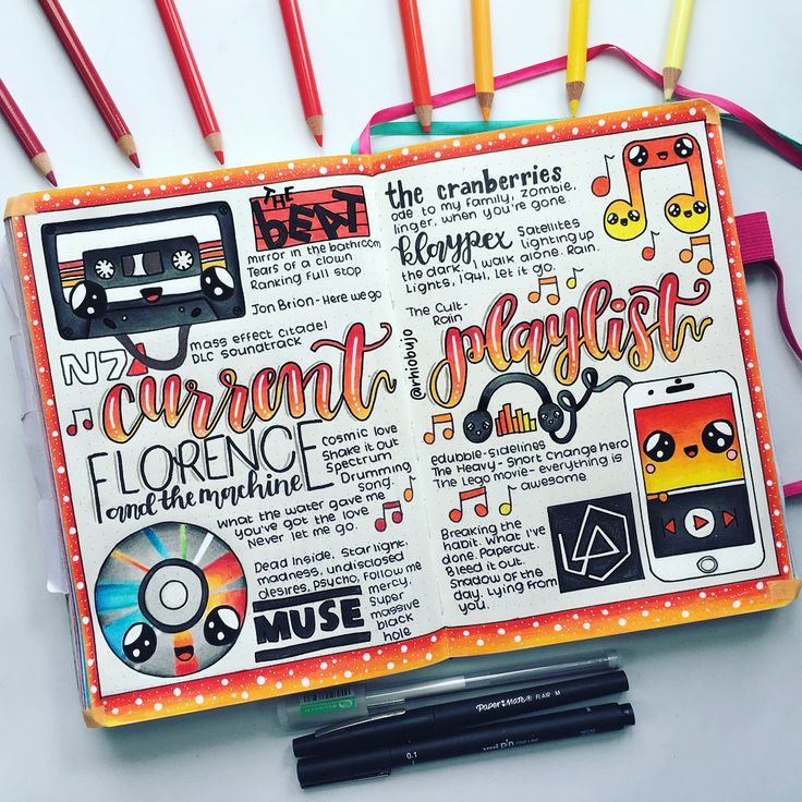 Current playlist bullet journal spread! Happy to see you lovelies enjoyed my video of me drawing this, and now heres the finished spread…
