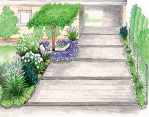213 besten garten Bilder auf Pinterest Gartengestaltung ideen - gartenplanung beispiele kostenlos