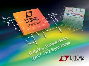 LT3042 – 20V, 200mA, Ultralow Noise, Ultrahigh PSRR RF Linear Regulator  The LT®3042 is a high performance low dropout linear regulator featuring LTC's ultralow noise and ultrahigh PSRR architecture for powering noise sensitive RF applications  For more detail: http://duino4projects.com/lt3042-20v-200ma-ultralow-noise-ultrahigh-psrr-rf-linear-regulator-2/ like and share: Arduino Projects Tutorial Code Keep Visiting: http://duino4projects.com/ #thearduinoshop