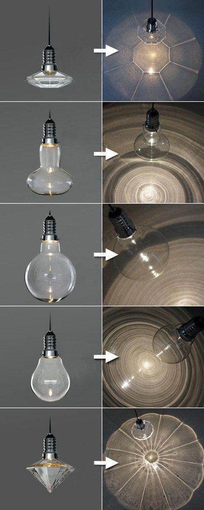 CANCRI Large LED Hanging Pendant Light Bulb by GlassandbrassCo