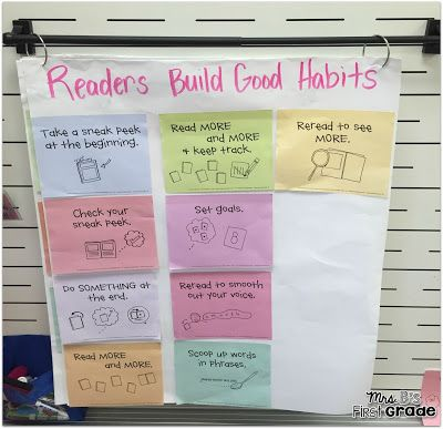 Readers Workshop Reading Mat. Lucy Calkins. Mrs Barnett First Grade                                                                                                                                                                                 More