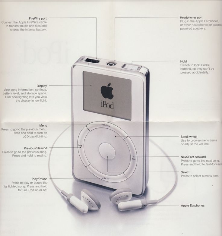 Steve Jobs unquestionably unveiled a game changer when he introduced the iPoddigital music player back 11 years ago. And while I love all the cool devices as Apple has innovated and expanded this …