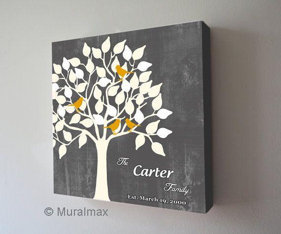 1000 Ideas About Family Name Art On Pinterest Family