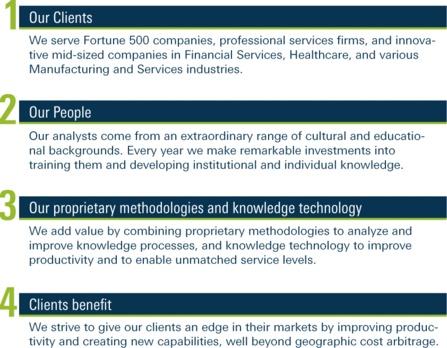 knovledge management