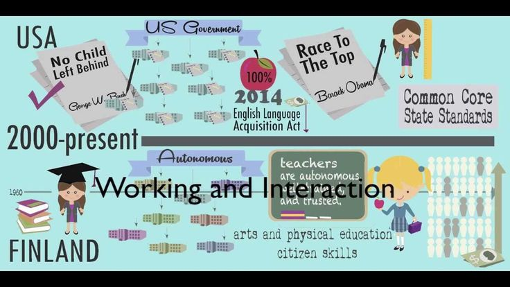 US and Finnish Educational Reform Trajectories: a comparison - YouTube