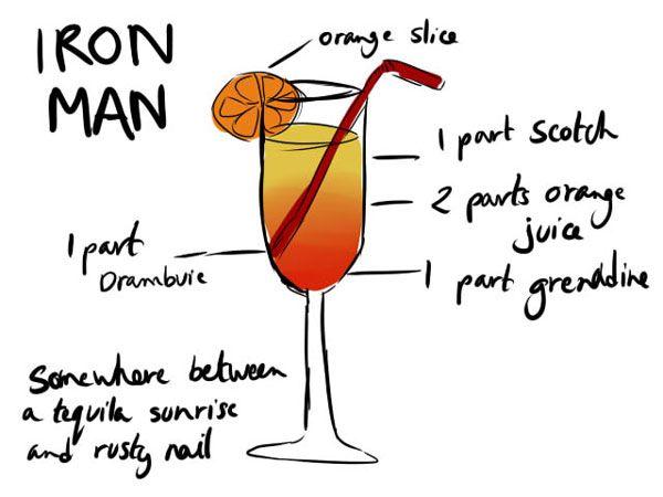 Avengers Inspired CocktailsFood, Iron Man, Avengers Cocktails, Ironman, Cocktails Recipe, Drinks, Theme Cocktails, The Avengers, Man Cocktails