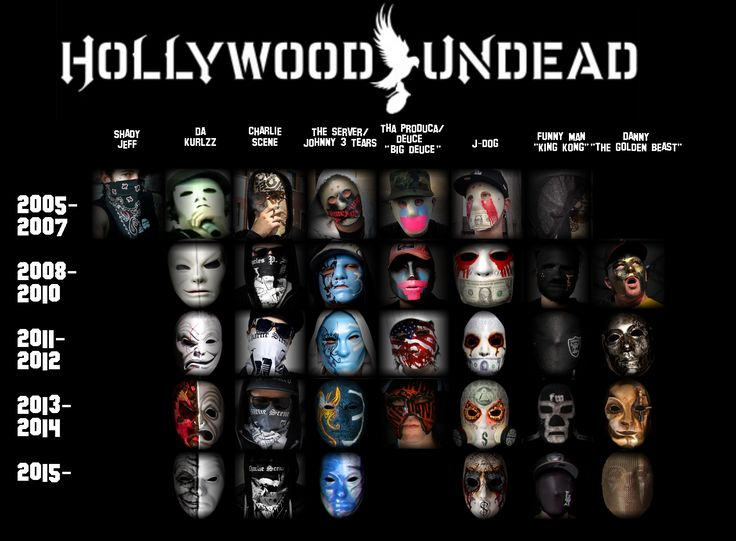 hollywood undead masks - Google Search