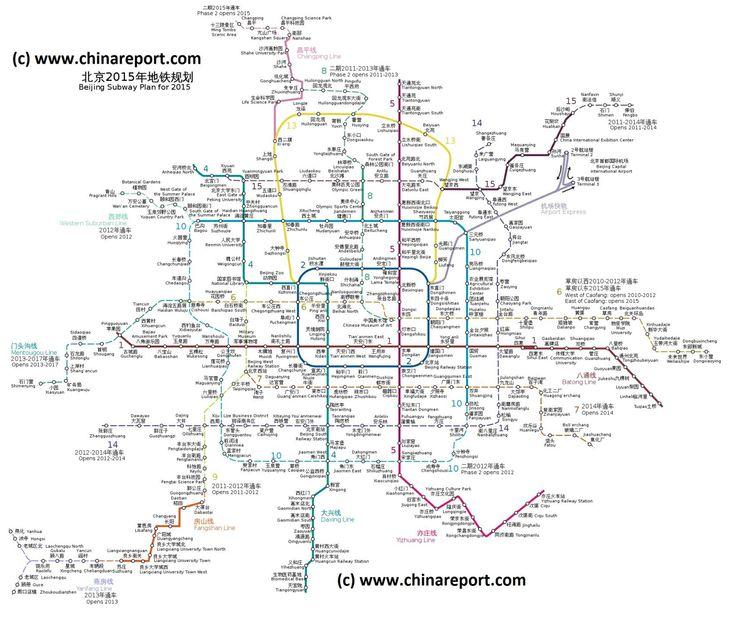 Map Beijing Subway/Metro System - Plan 2015 system