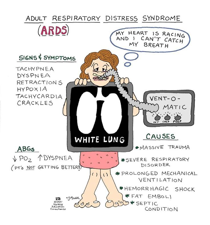 Acute Respiratory Distress Syndrome (a.k.a.: Noncardiogenic Pulmonary Edema, Adult Respiratory Distress Syndrome, Shock Lung)
