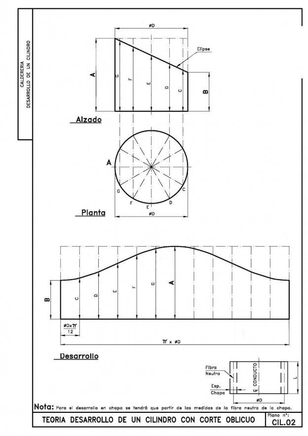 Caldereria Desarrollo De Cilindros Metalarttechniques Metal Art Techniques In 2020 Sheet Metal Work Sheet Metal Fabrication