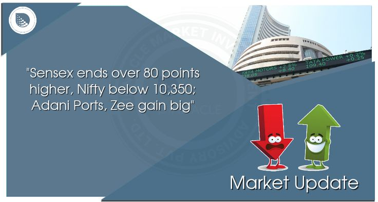 Frontline indices ended the session on a positive note, but the Nifty closed below 10,350. The #Sensex was up 83.20 points at 33561.55, while the #Nifty was up 15.40 points at 10342.30. The market breadth was negative as 1304 shares advanced against a decline of 1386 shares, while 167 shares were unchanged. Adani Ports, BHEL, and Zee Entertainment are the top gainers, while DRL, Axis Bank, Tech Mahindra and Bajaj Finance lost the most.