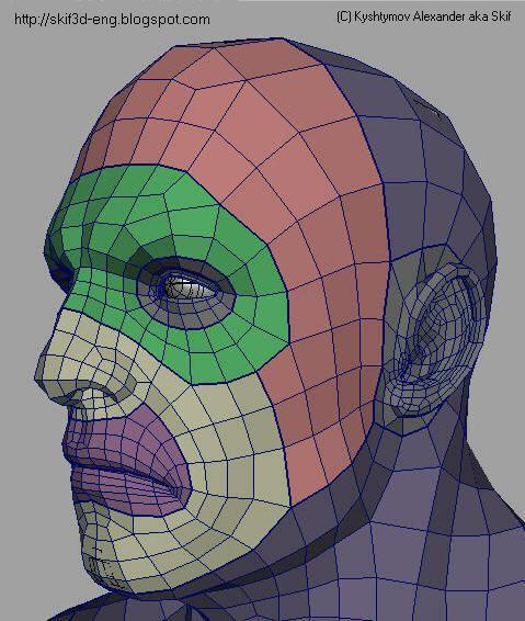 3D Character (Tips & Tricks): TOPOLOGY Pinned by: http://www.aelaraji.com
