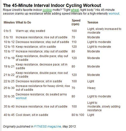 45-minute interval indoor cycling workout