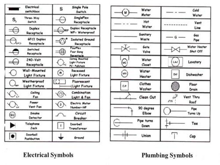 Image result for US standard electrical plan symbols cad