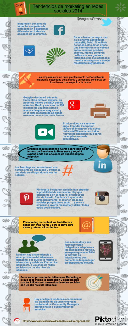 Tendencias Marketing Social Media 2014 #infografiasredessociales
