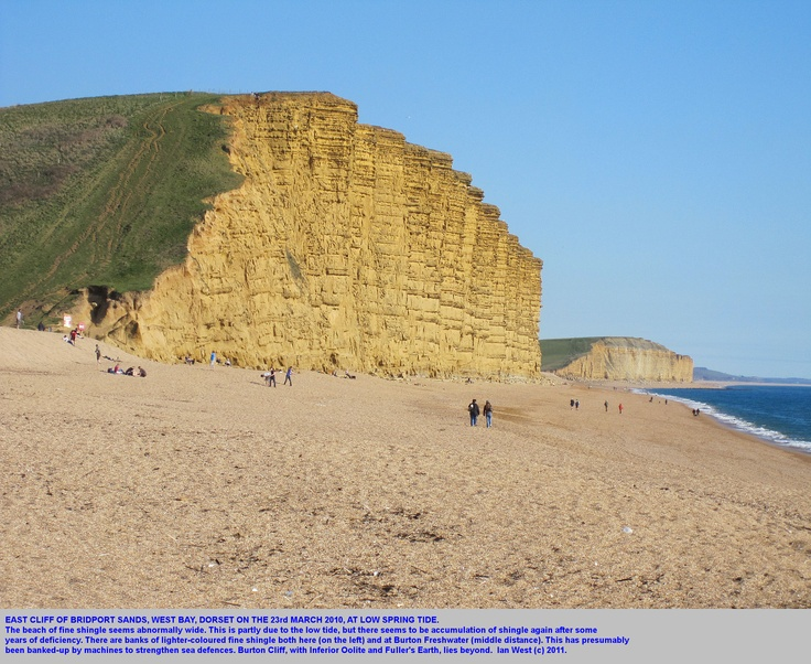 Bridport Sands of East Cliff, West Bay, Dorset,