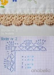 Résultats de recherche d'images pour « crocheting on the edge, by nicky epstein »